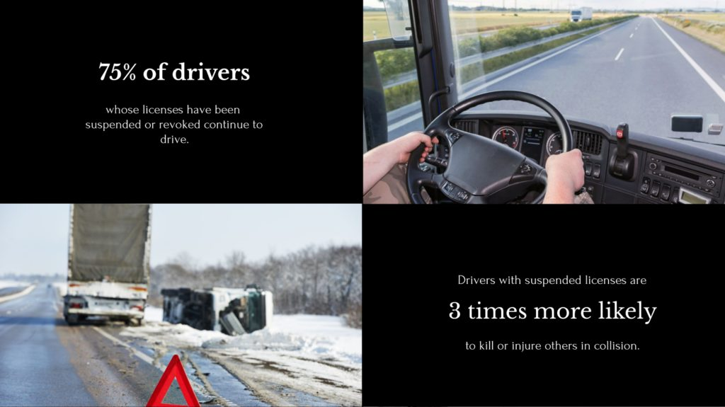 Suspended Driver Facts